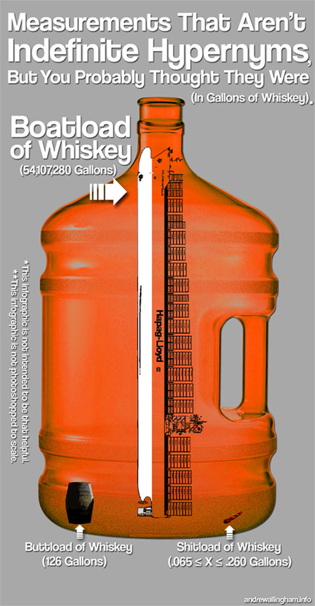buttload of whiskey